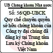 Quyết định 56/QĐ-UBCK