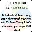 Quyết định 472/QĐ-BTC