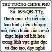 Quyết định 693/2013/QĐ-TTg