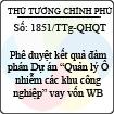 Công văn 1851/TTg-QHQT