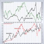 Kiến thức tổng quan về thị trường chứng khoán