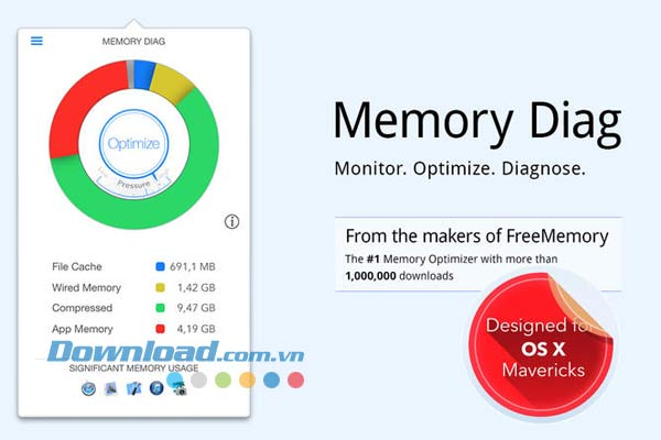 Memory Diag for Mac