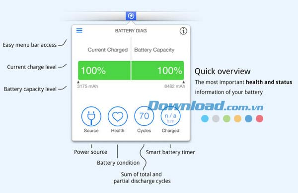 Battery Diag for Mac
