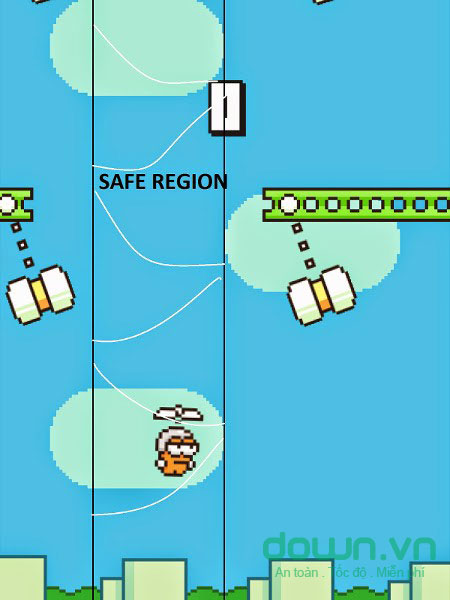 Mẹo chơi game Swing Copters