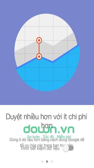Trình duyệt Web thông minh cho iOS