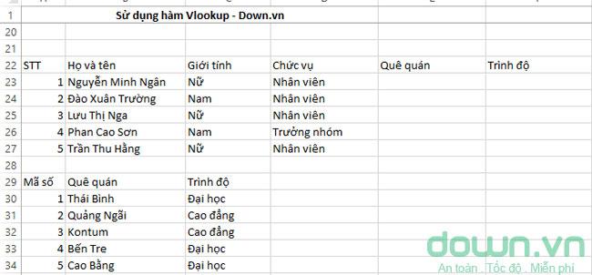 Ví dụ về cách dò tìm tuyệt đối bằng hàm Vlookup