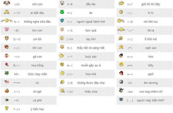Icon chat Yahoo Messenger