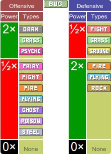 Các thuộc tính tương khắc của các hệ Pokemon