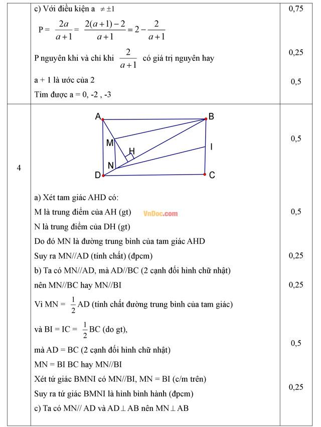 Đáp án đề thi hk1 môn Toán lớp 8