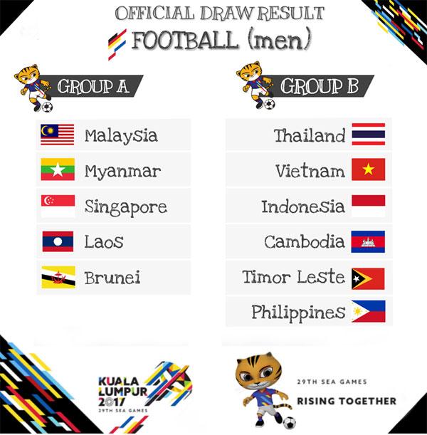 Lịch thi đấu bóng đá năm sea games 29